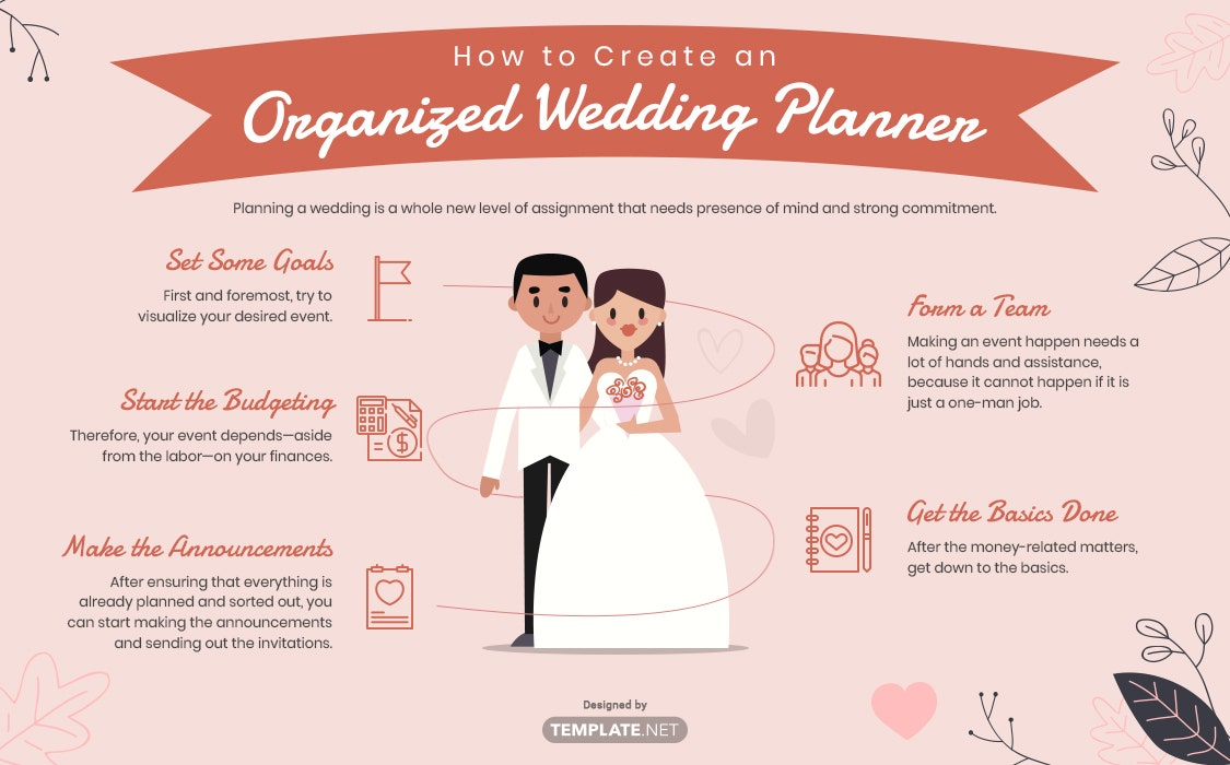 wedding planner template