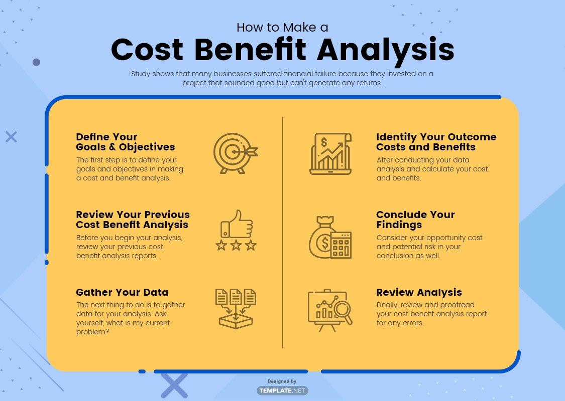 cost benefit analysis template