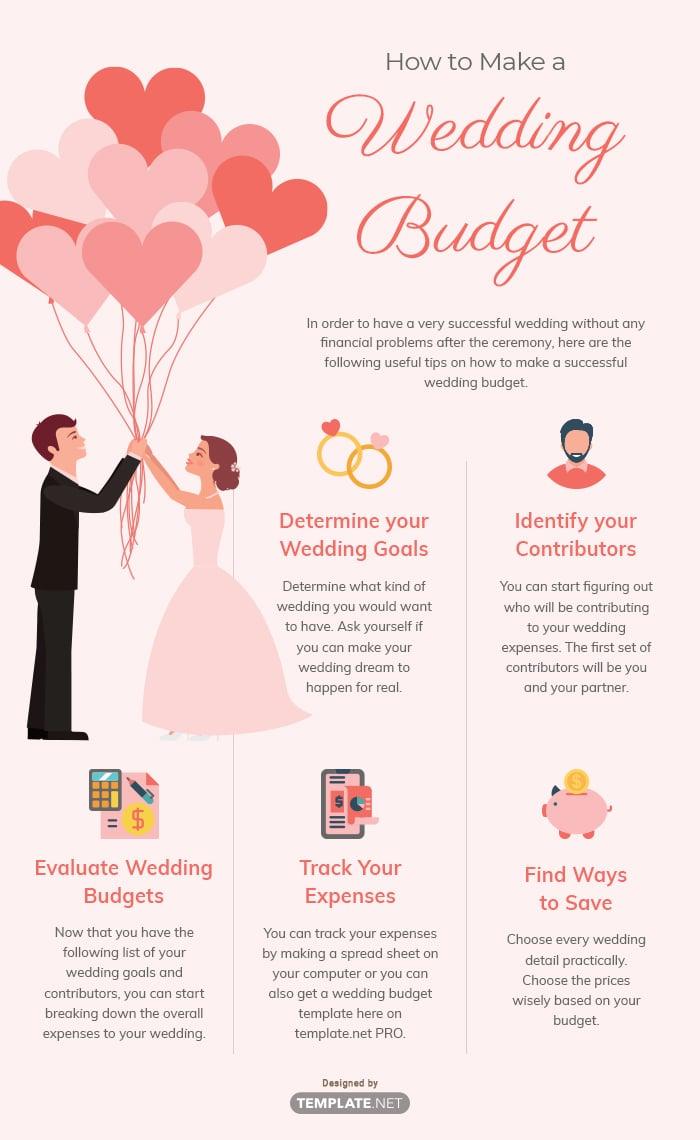 how to make a wedding budget