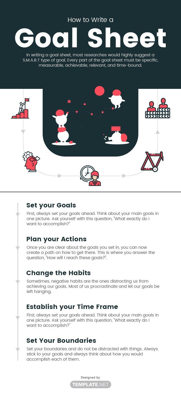 how to write a goal sheet