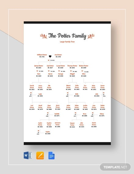 large family tree template1