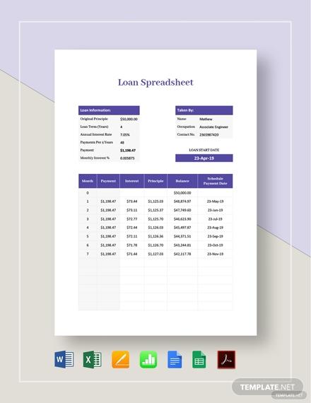 loan spreadsheet