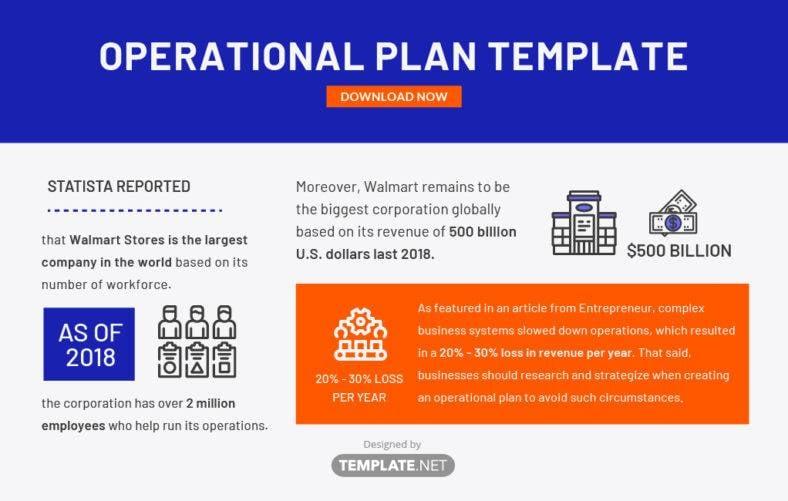 operational plan template1 788x501