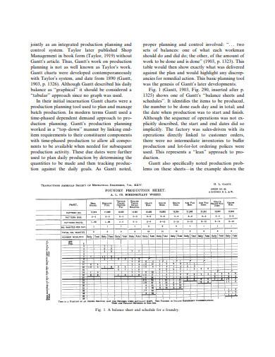 operational research gantt chart
