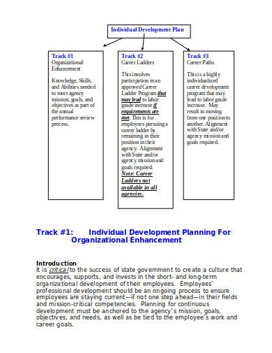 partnership individual development plan example