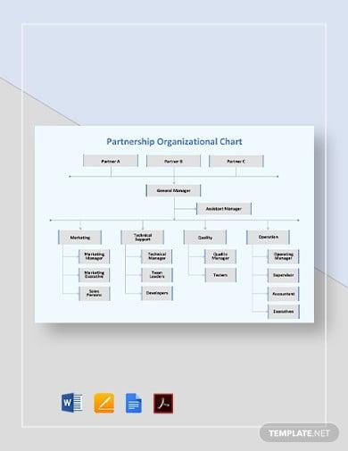 partnership organizational chart template