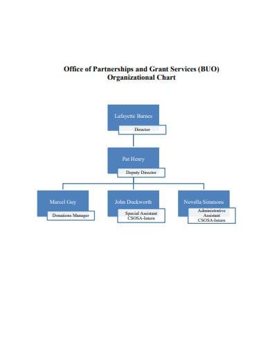 partnership organizational gantt chart template