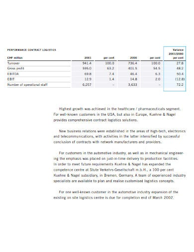 performance contract logistics