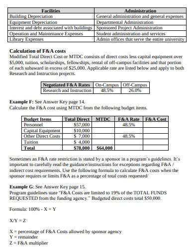 printable research proposal budgets