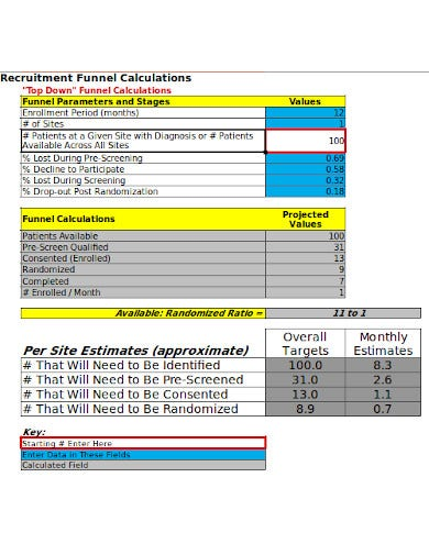 recruiting funnel calculations