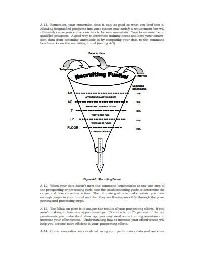 recruiting funnel example