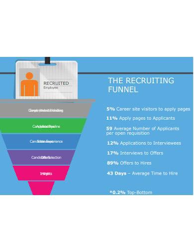 recruiting funnel template