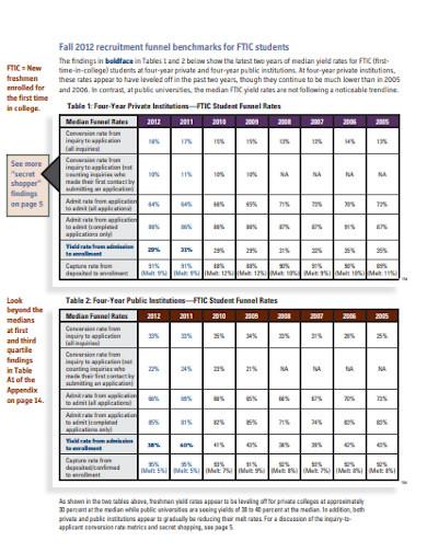 recruiting funnel in pdf