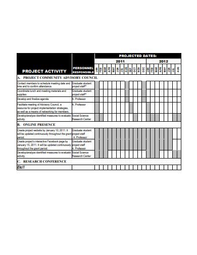 research centre gannt chart