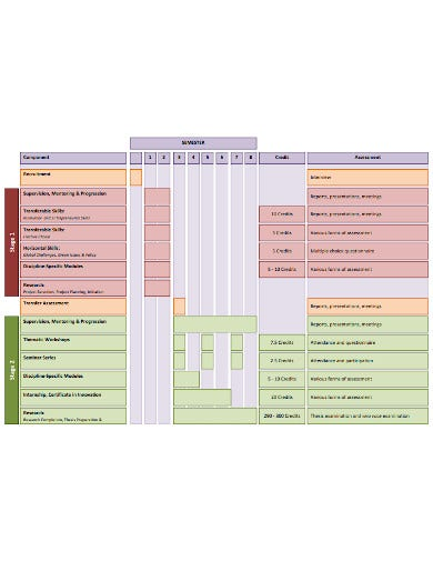 research gantt chart for students