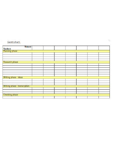 research phase gantt chart