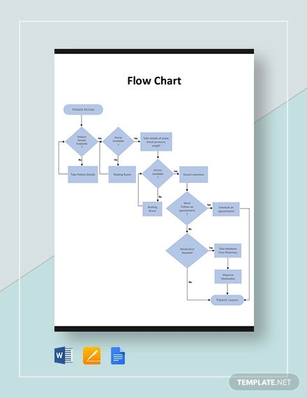 Flow Chart Template Word 13 Free Word Documents Download