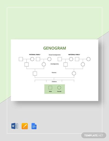sample genogram template1