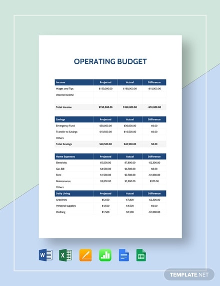 simple operating budget