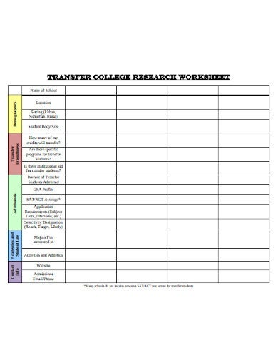 transfer college research worksheet template