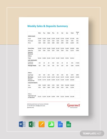 weekly sales deposits summary