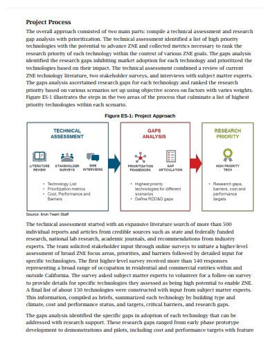 zero net energy buildings research gap analysis