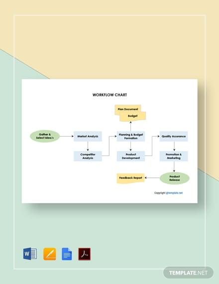 basic workflow chart