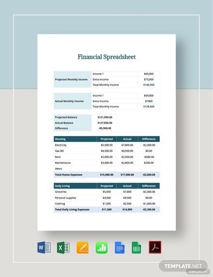 financial spreadsheet 2