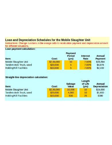 formal depreciation calculator
