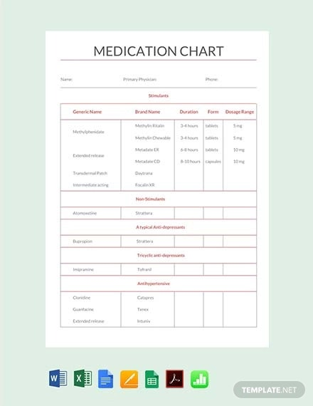 free medication chart template