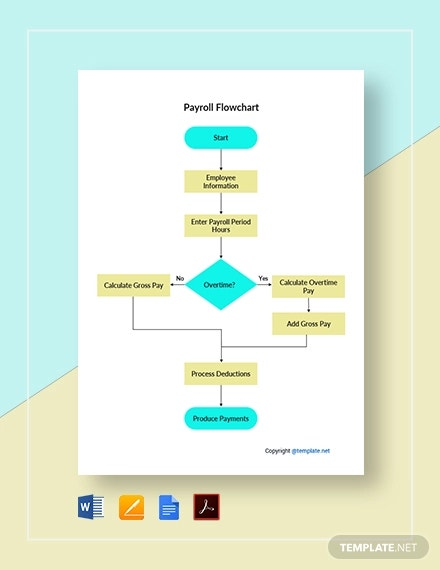 free sample payroll flowchart template