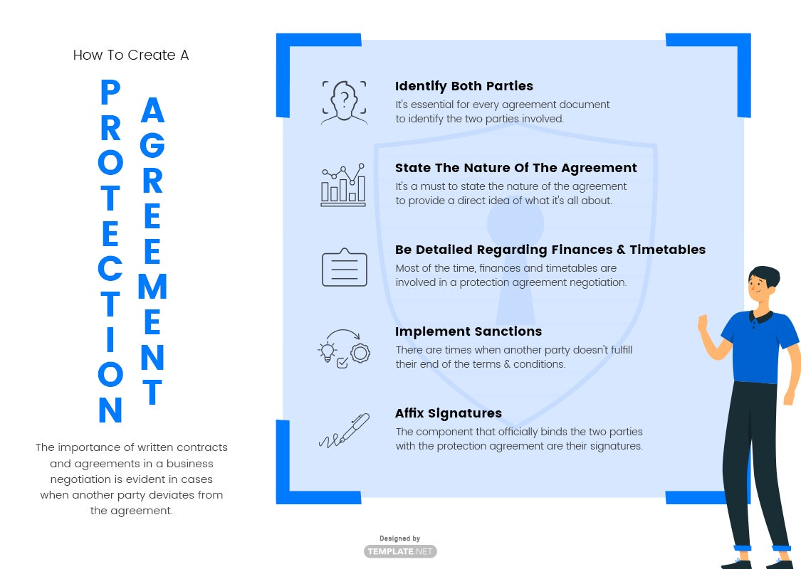 protection agreement template