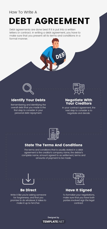 debt agreement template