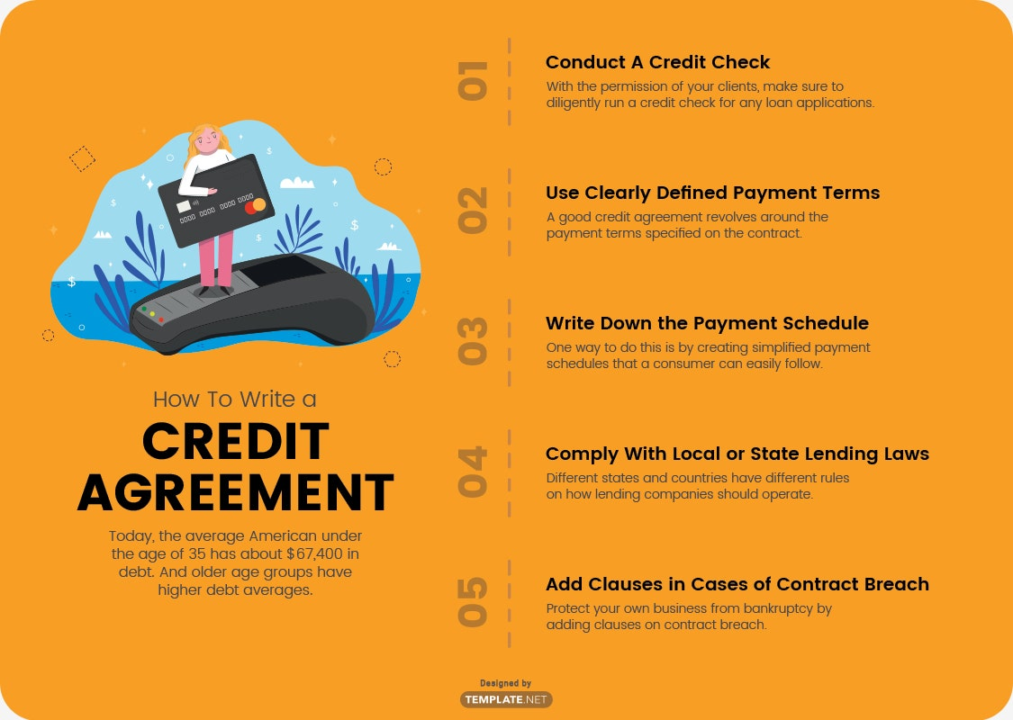 credit agreement template