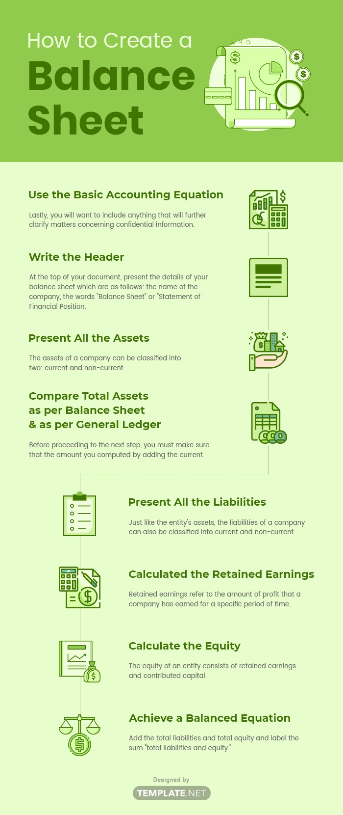 how to create a balance sheet
