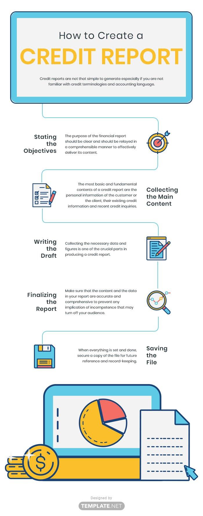 credit report template