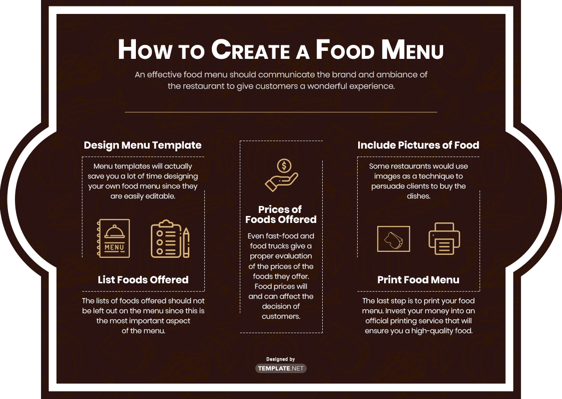 how to create a food menu