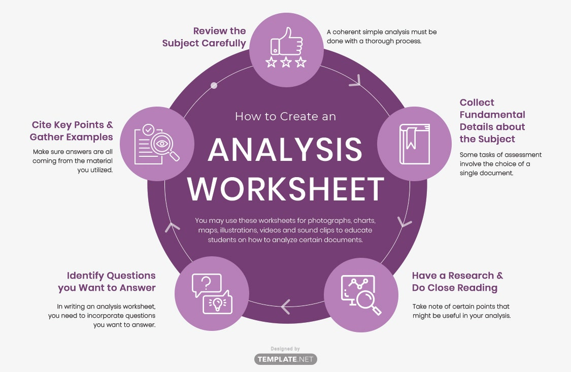 analysis worksheet template