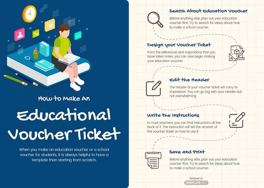 education voucher ticket template