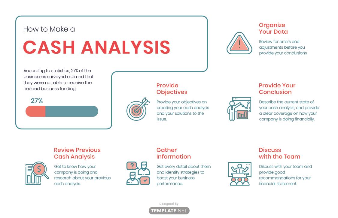cash analysis template