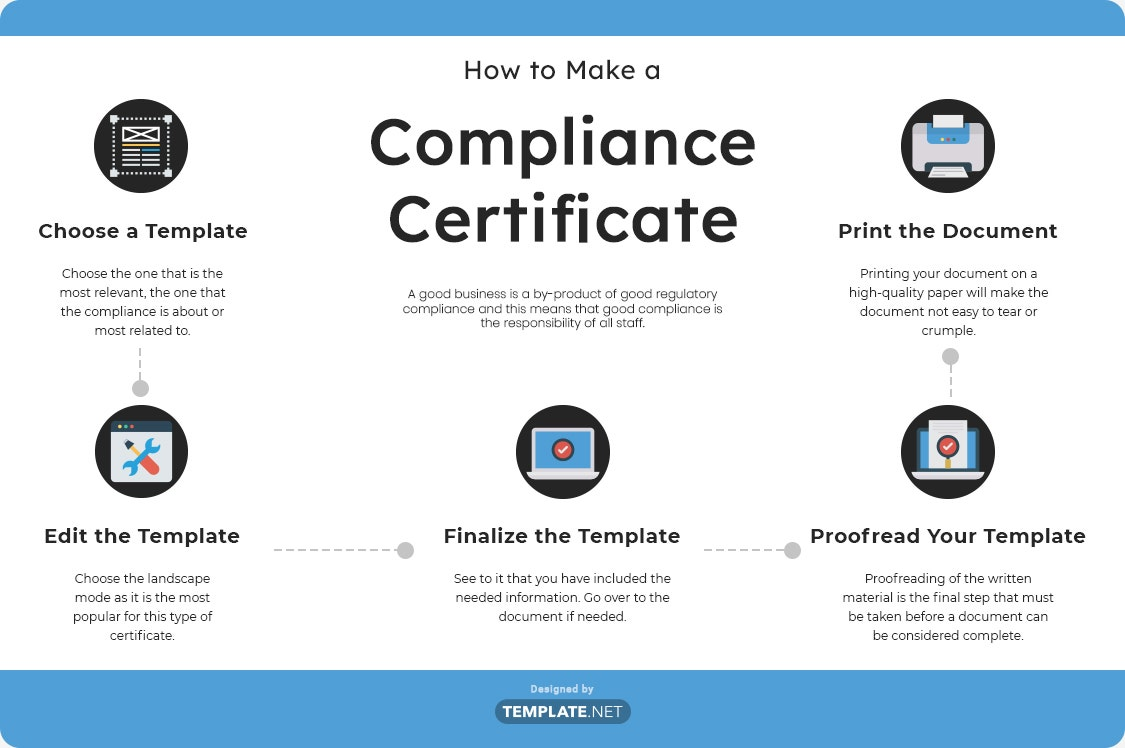 how to make a compliance certificate