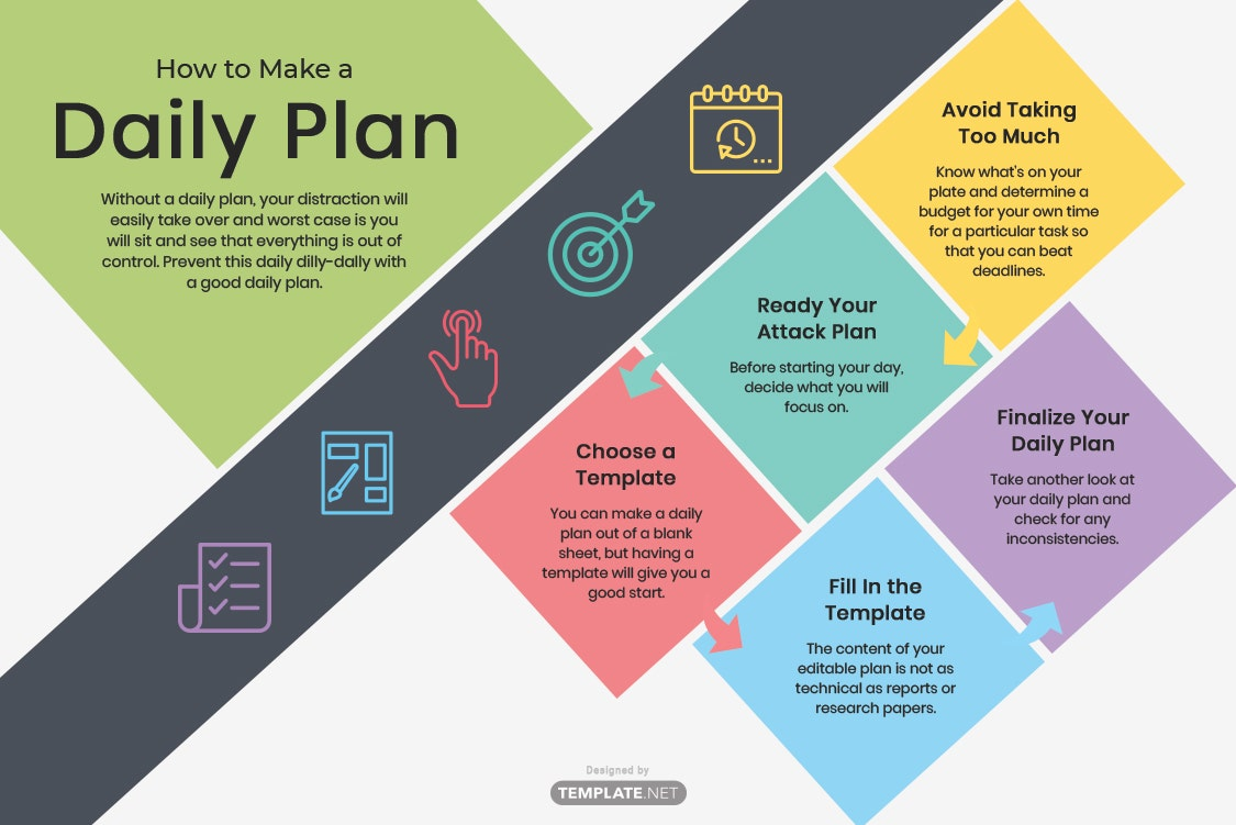 daily plan template