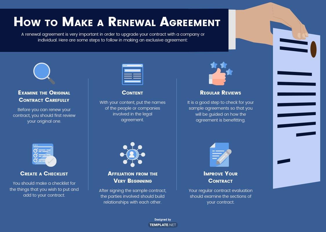 renewal agreement template