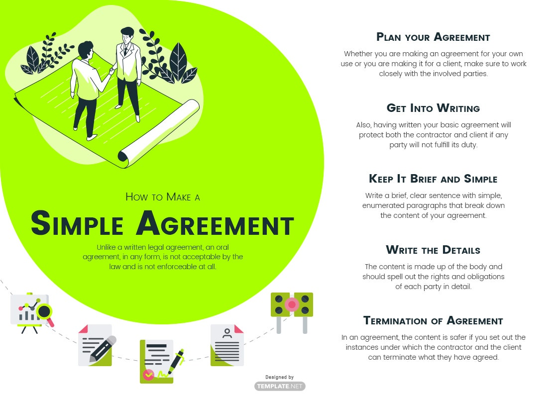how to make a simple agreement