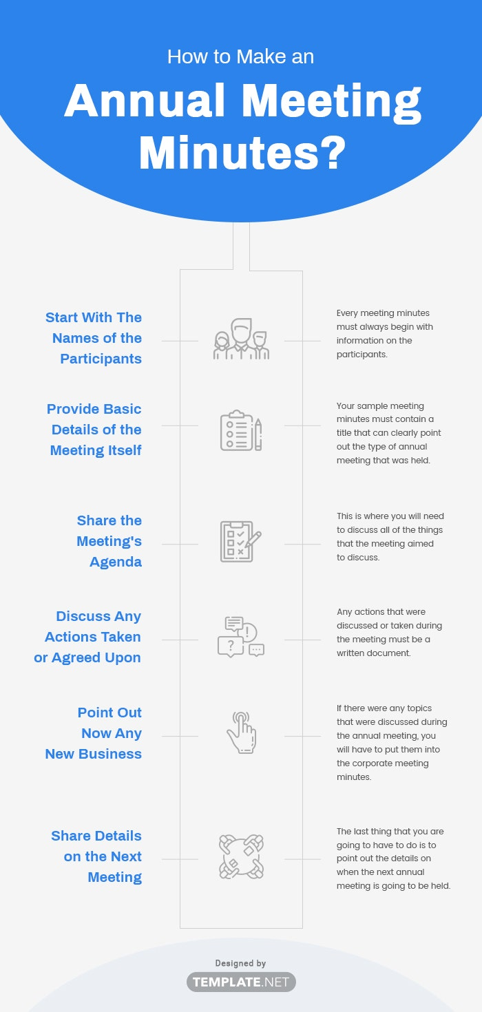 how to make an annual meeting minutes?