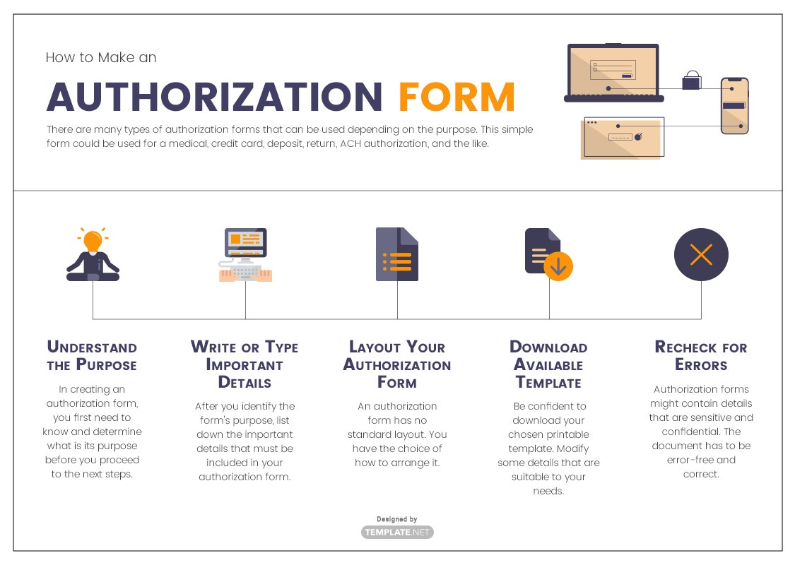 how to make an authorization form