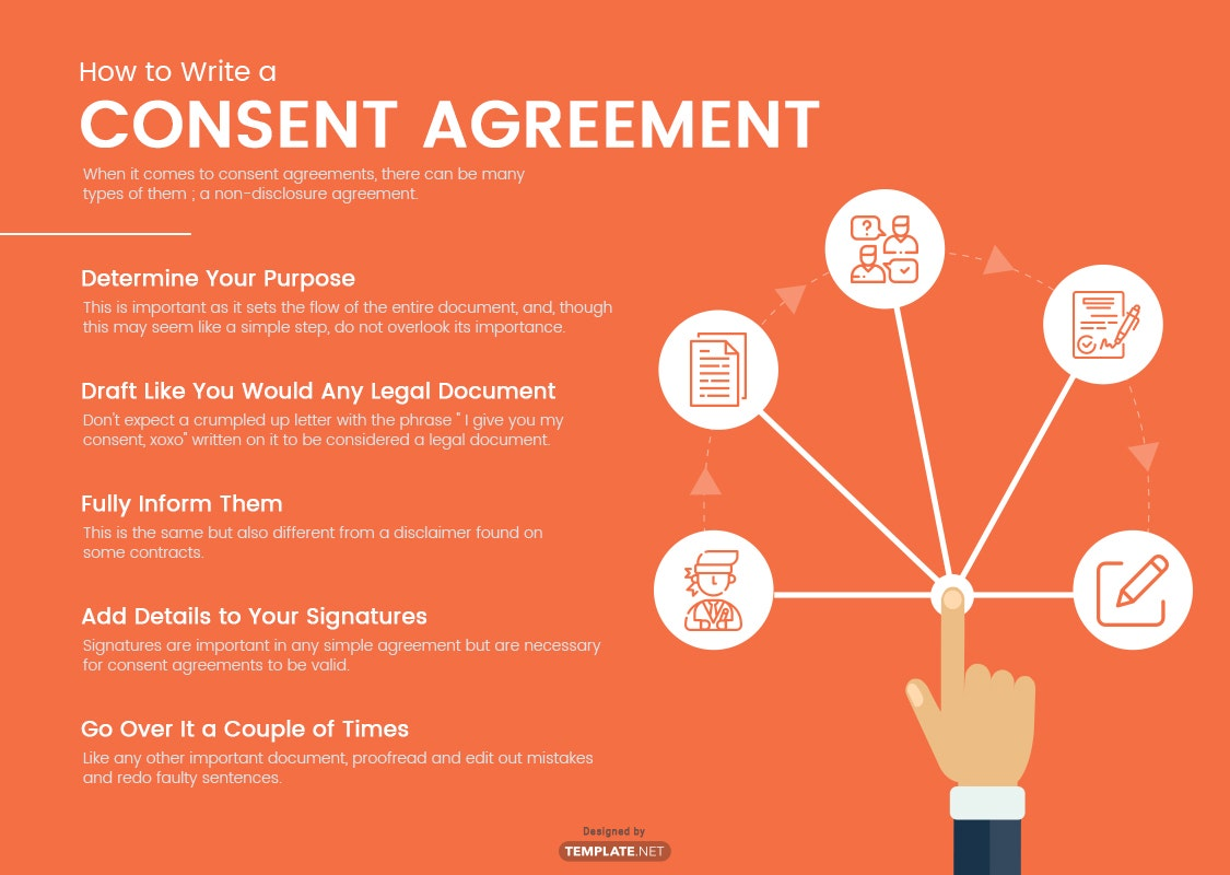 consent agreement template