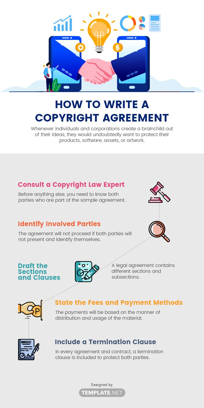 how to write a copyright agreement