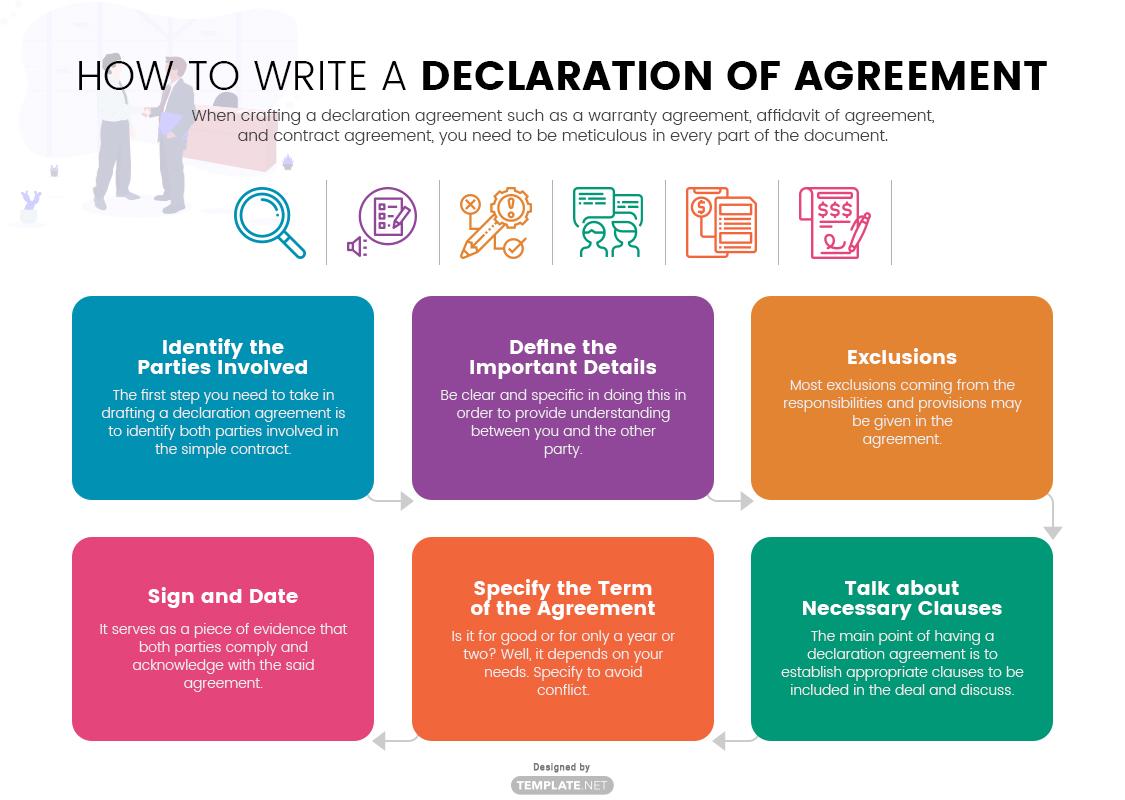 declaration of agreement template