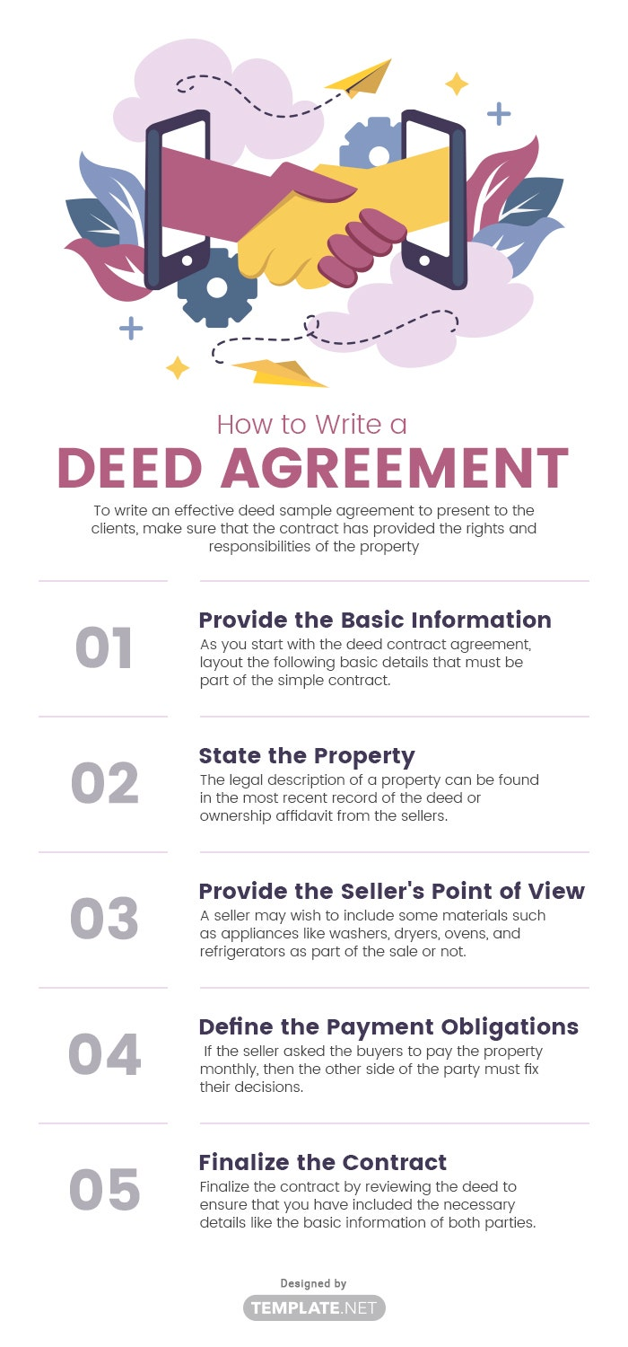 deed agreement template
